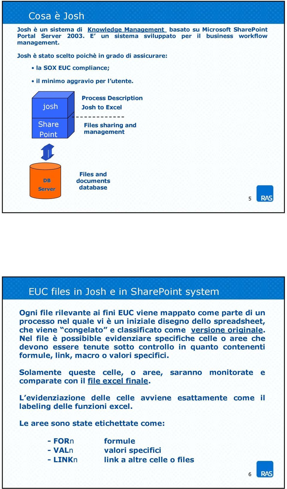 josh Share Point Process Description Josh to Excel Files sharing and management DB Server Files and documents database 5 EUC files in Josh e in SharePoint system Ogni file rilevante ai fini EUC viene