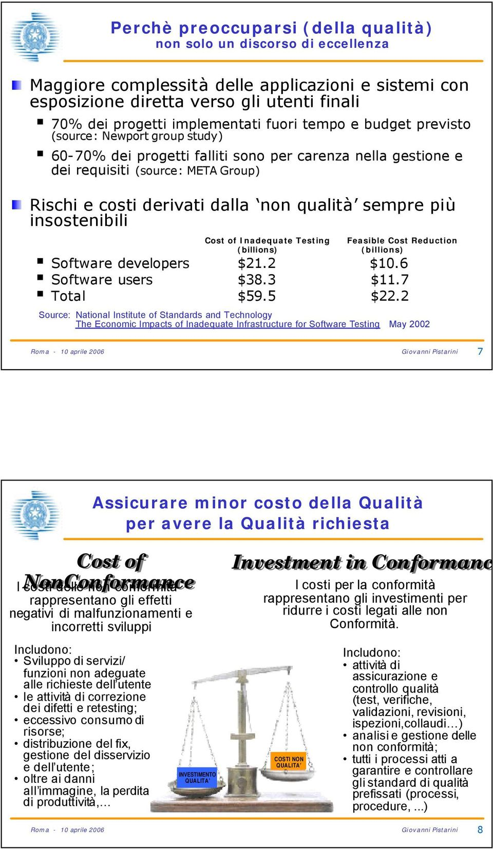 sempre più insostenibili Cost of Inadequate Testing (billions) Feasible Cost Reduction (billions) Software developers $21.2 $10.6 Software users $38.3 $11.7 Total $59.5 $22.