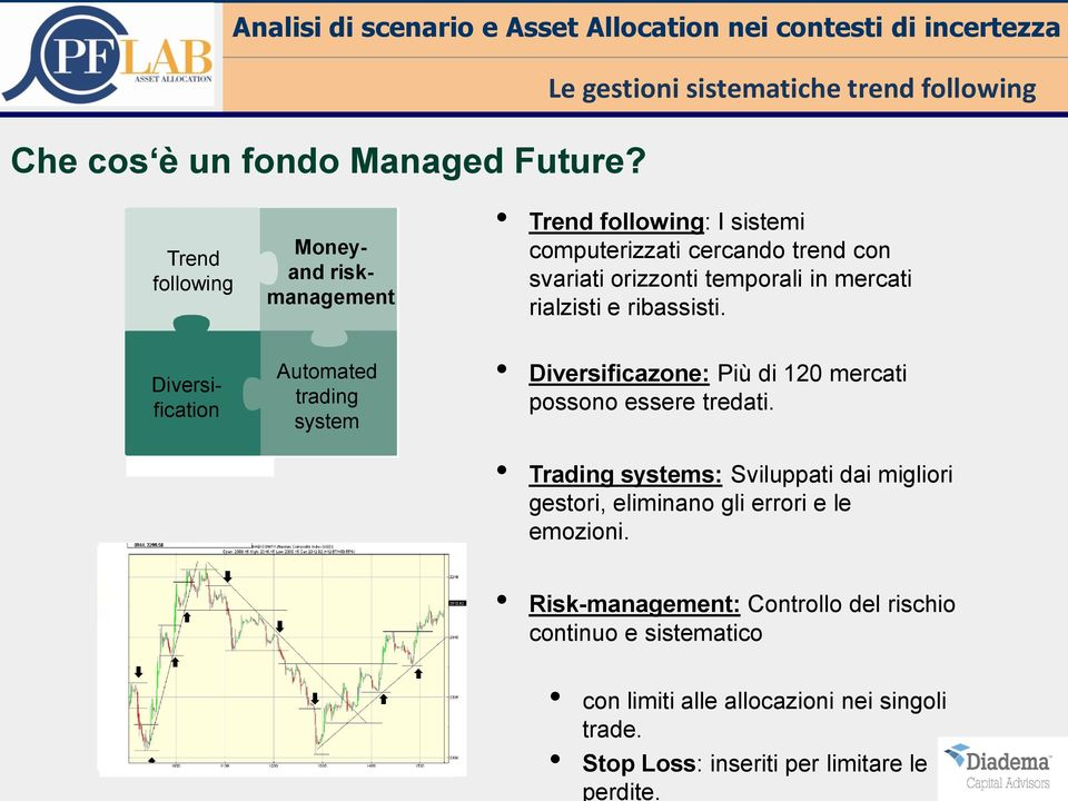 Trend following Moneyand riskmanagement Trend following: I sistemi computerizzati cercando trend con svariati orizzonti temporali in mercati rialzisti