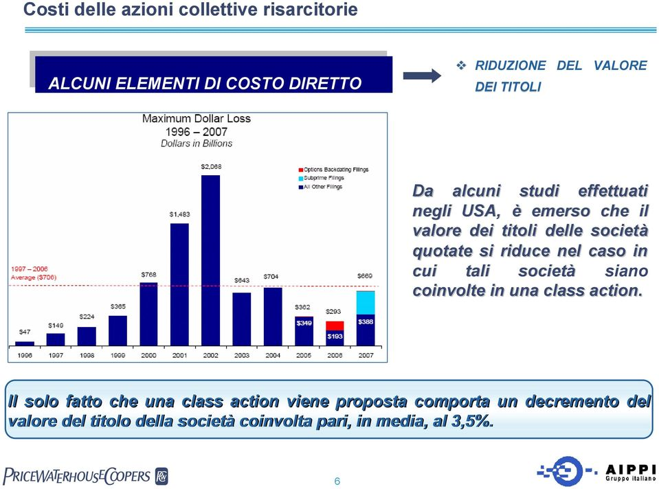 coinvolte in una class action.