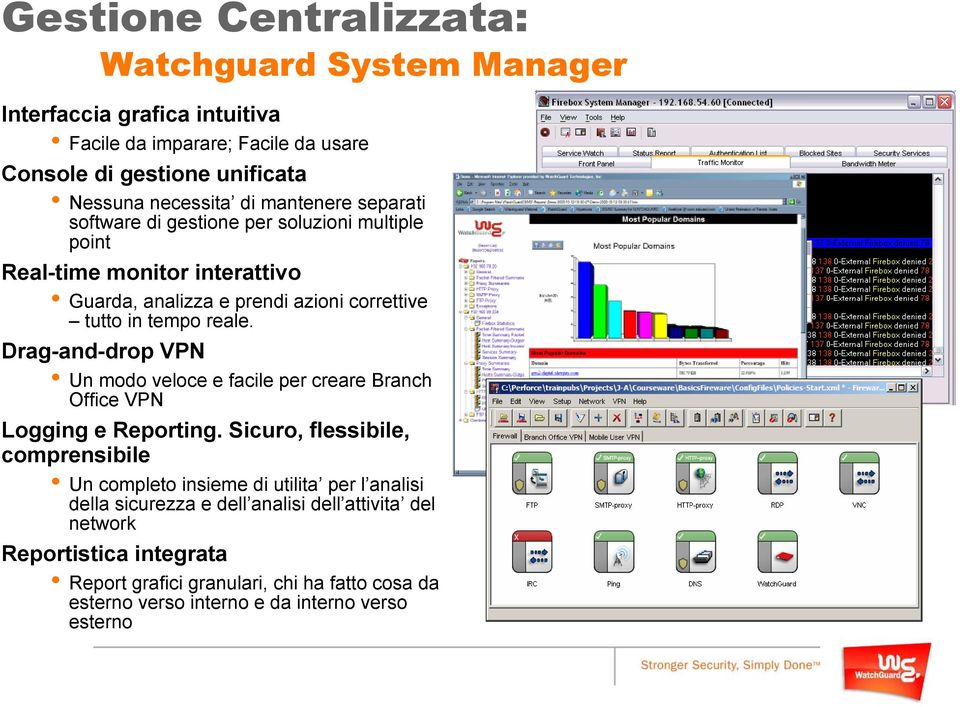 Drag-and-drop VPN Un modo veloce e facile per creare Branch Office VPN Logging e Reporting.