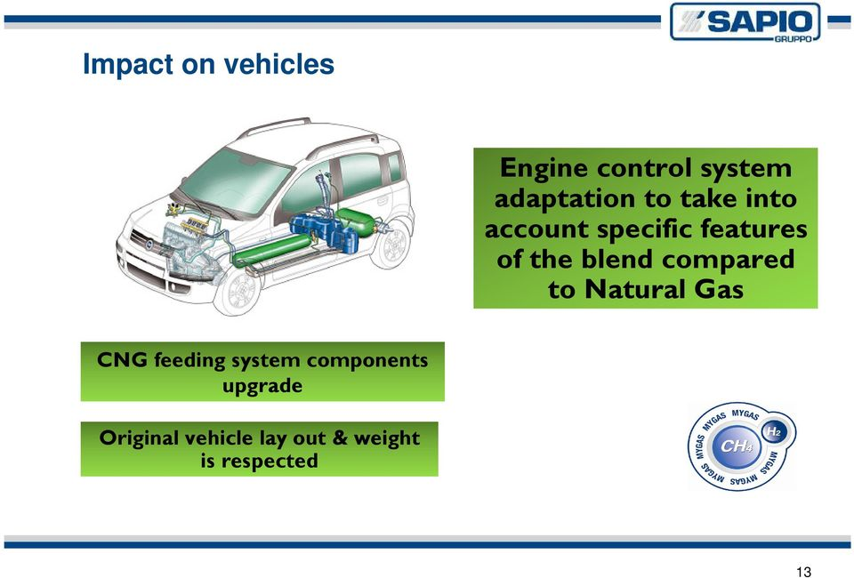 compared to Natural Gas CNG feeding system components