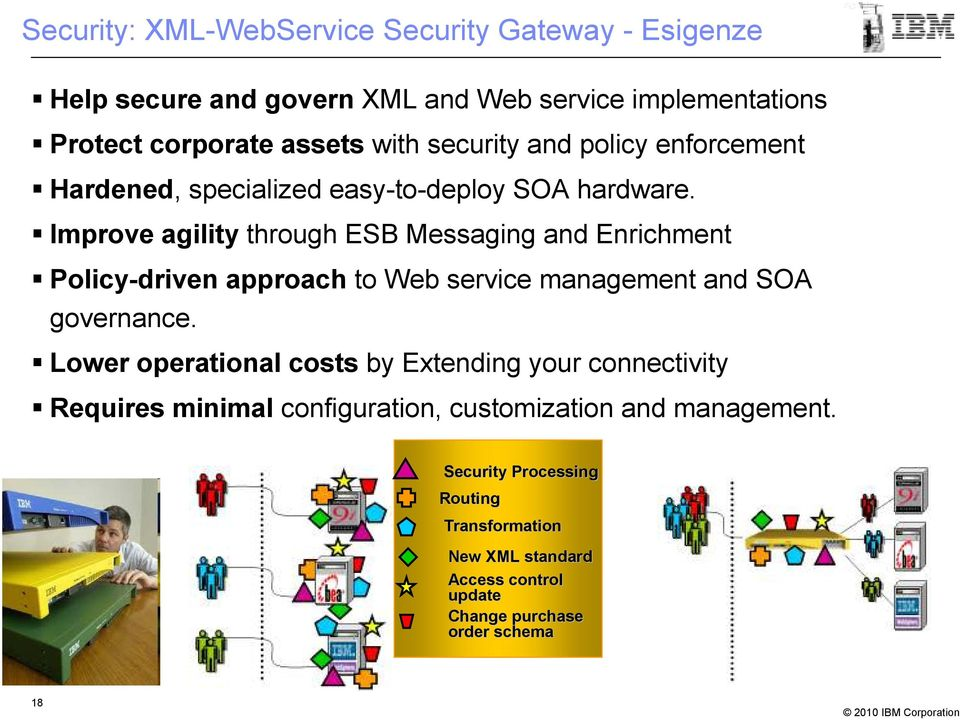 Improve agility through ESB Messaging and Enrichment Policy-driven approach to Web service management and SOA governance.