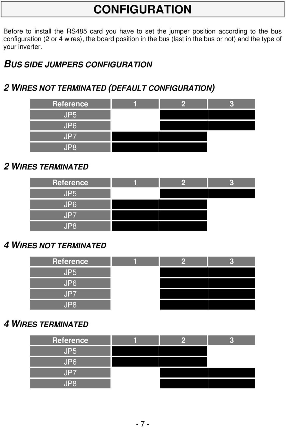BUS SIDE JUMPERS CONFIGURATION 2 WIRES NOT TERMINATED (DEFAULT CONFIGURATION) 2 WIRES TERMINATED Reference 1 2 3 JP5 JP6