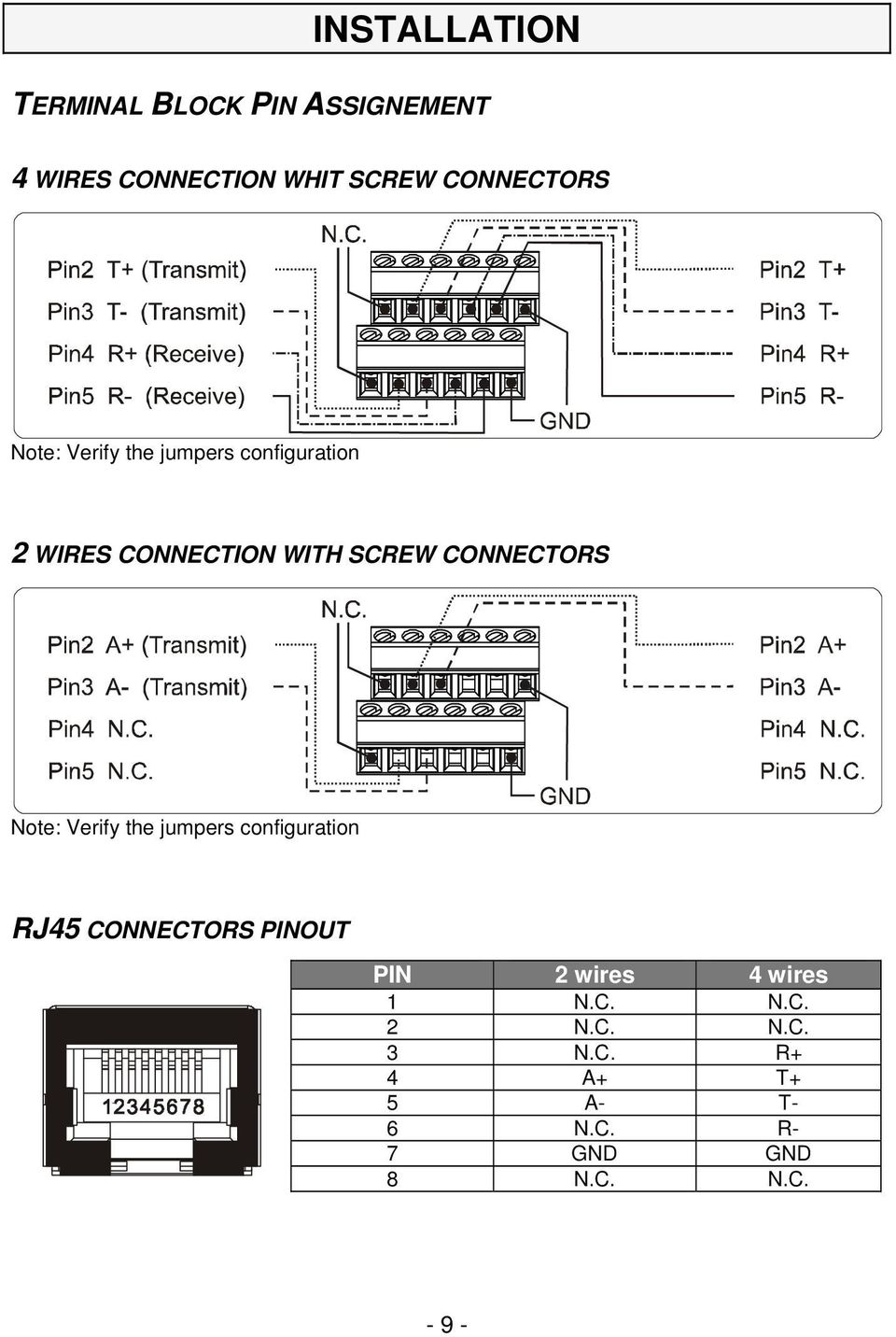 CONNECTORS Note: Verify the jumpers configuration RJ45 CONNECTORS PINOUT PIN 2