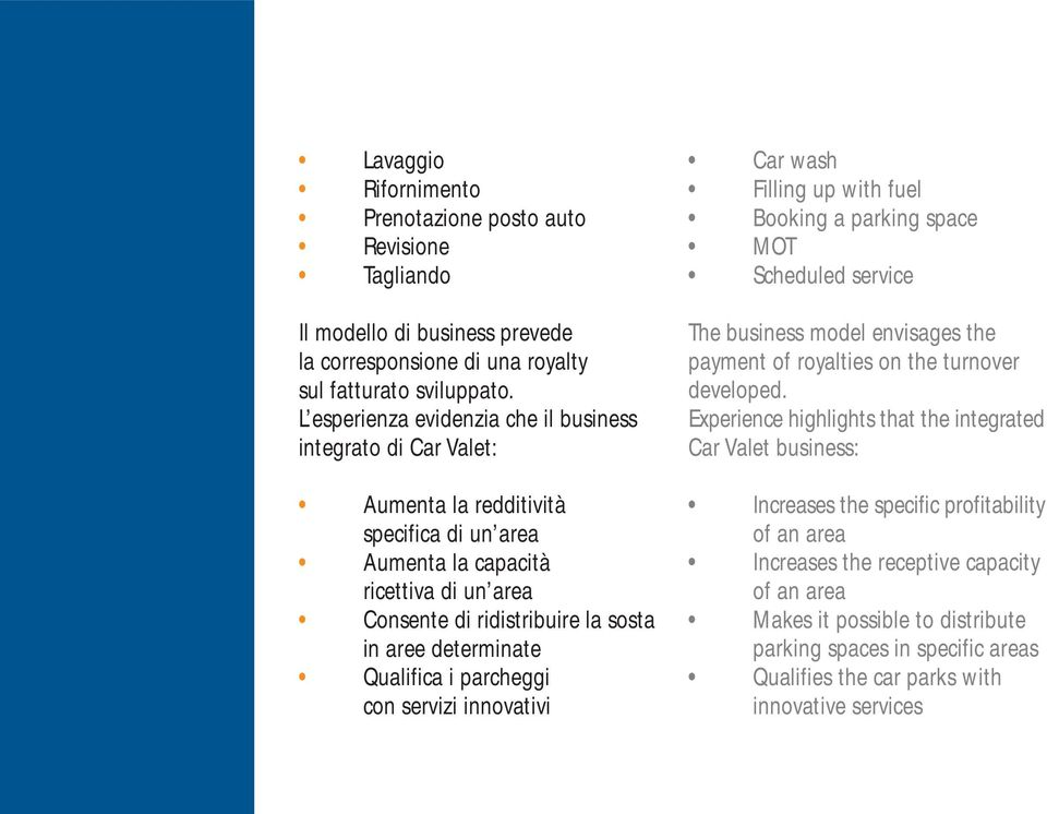 determinate Qualifica i parcheggi con servizi innovativi Car wash Filling up with fuel Booking a parking space MOT Scheduled service The business model envisages the payment of royalties on the
