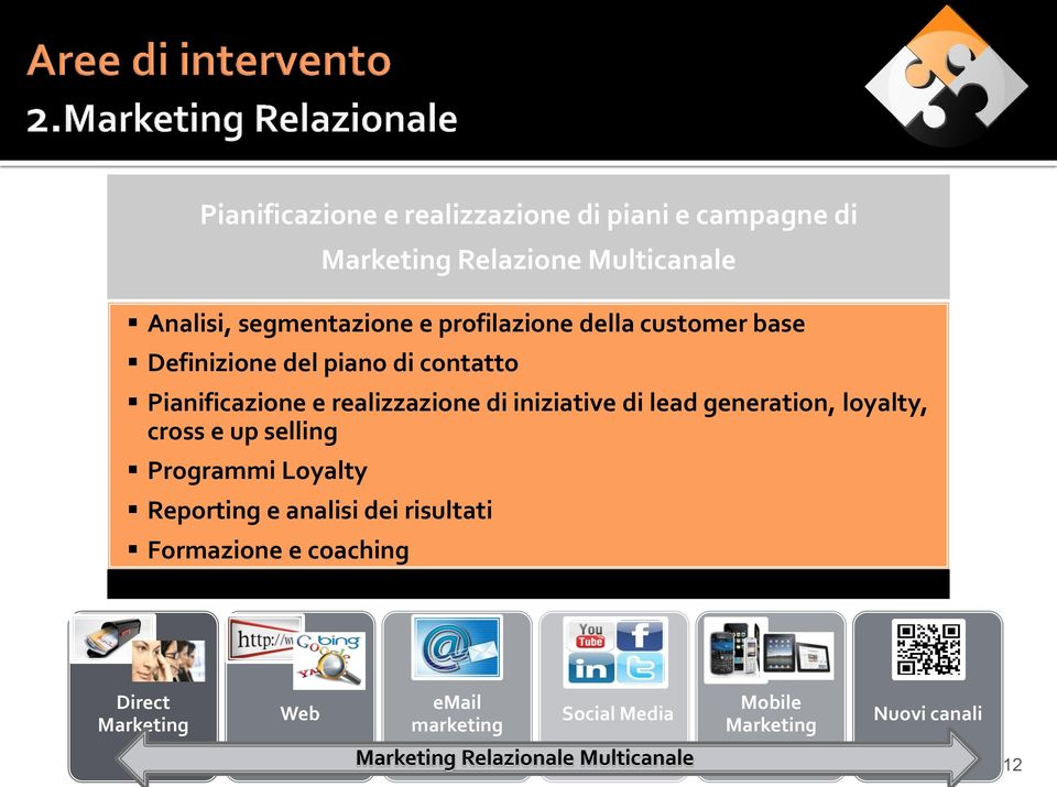 lead generation, loyalty, cross e up selling Programmi Loyalty Reporting e analisi dei risultati Formazione e
