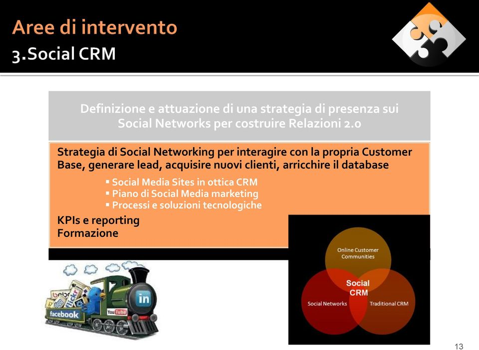 0 Strategia di Social Networking per interagire con la propria Customer Base, generare lead,