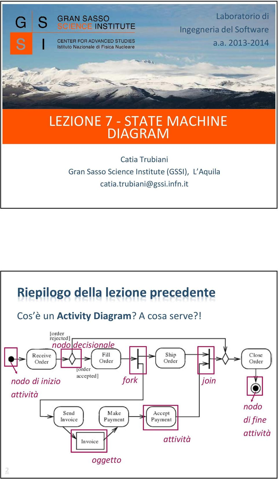 trubiani@gssi.infn.it Riepilogo della lezione precedente Cos è un Activity Diagram?