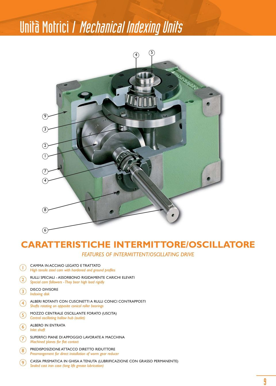 ROTANTI CON CUSCINETTI A RULLI CONICI CONTRAPPOSTI Shafts rotating on opposite conical roller bearings MOZZO CENTRALE OSCILLANTE FORATO (USCITA) Central oscillating hollow hub (outlet) ALBERO IN
