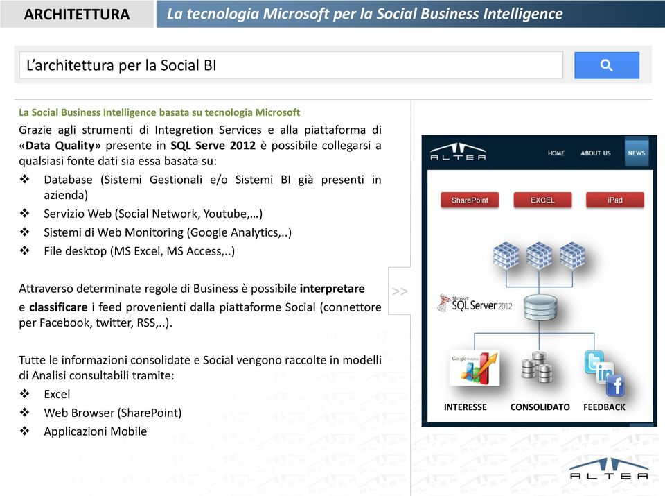 presenti in azienda) Servizio Web (Social Network, Youtube, ) SharePoint EXCEL ipad Sistemi di Web Monitoring (Google Analytics,..) File desktop (MS Excel, MS Access,.