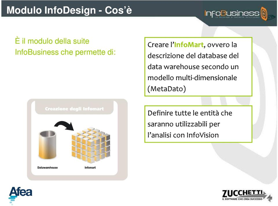 del data warehouse secondo un modello multi-dimensionale (MetaDato)