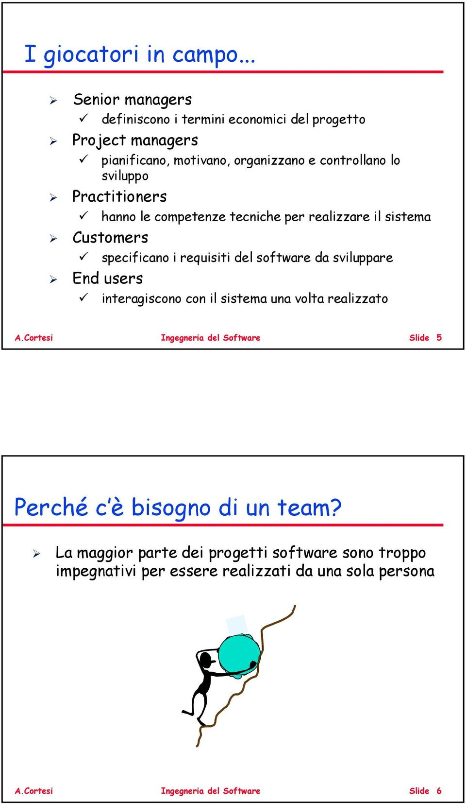 Practitioners hanno le competenze tecniche per realizzare il sistema Customers specificano i requisiti del software da sviluppare End users
