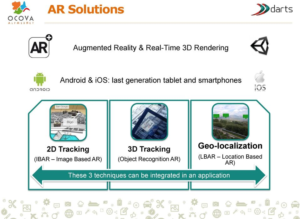 Based AR) 3D Tracking (Object Recognition AR) Geo-localization (LBAR