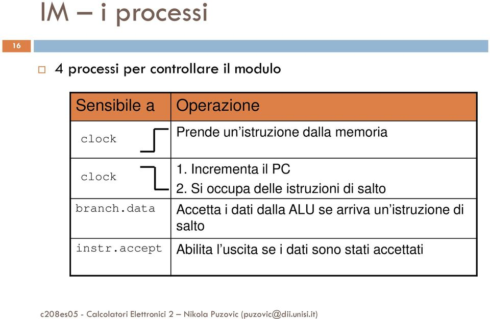 Incrementa il PC 2.