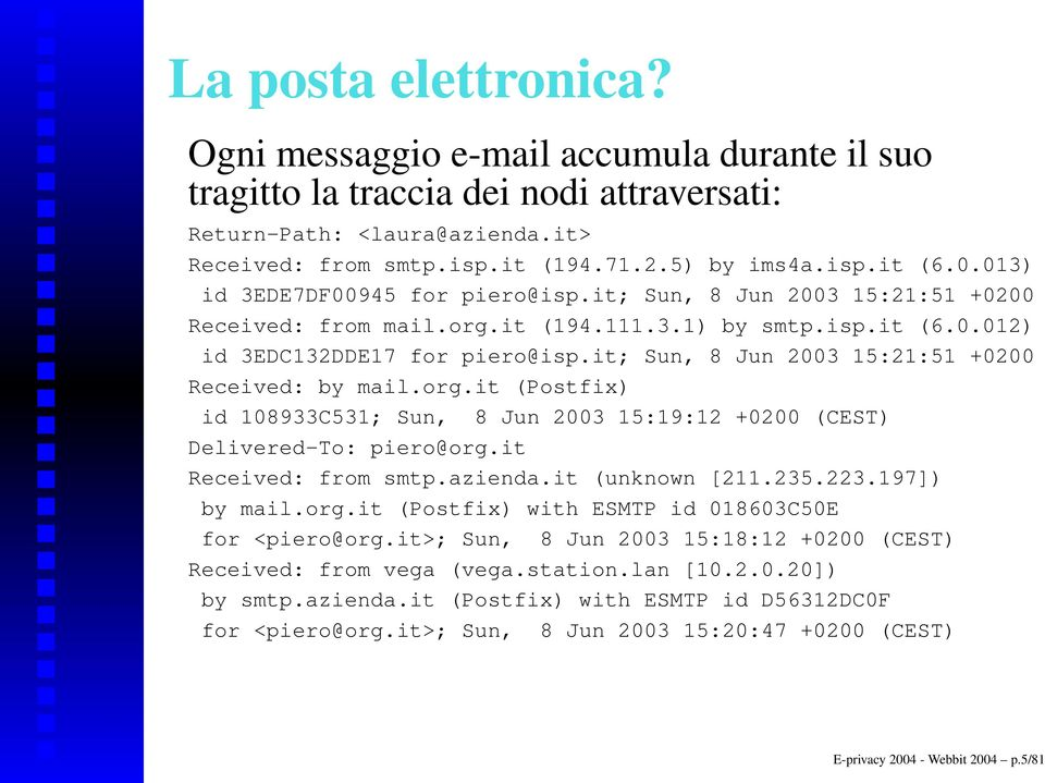 it; Sun, 8 Jun 2003 15:21:51 +0200 Received: by mail.org.it (Postfix) id 108933C531; Sun, 8 Jun 2003 15:19:12 +0200 (CEST) Delivered-To: piero@org.it Received: from smtp.azienda.it (unknown [211.235.
