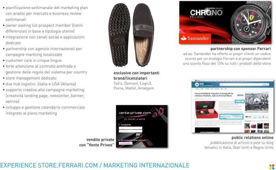 delle regole del sistema per country store management dedicato due hub logistici: (italia e USA (Atlanta) supporto creativo alle campagne marketing (creatività landing page, newsletter, banner,