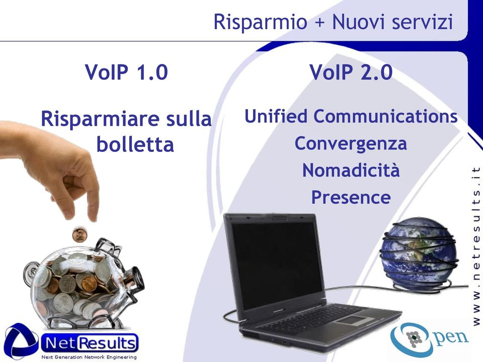 VoIP 2.