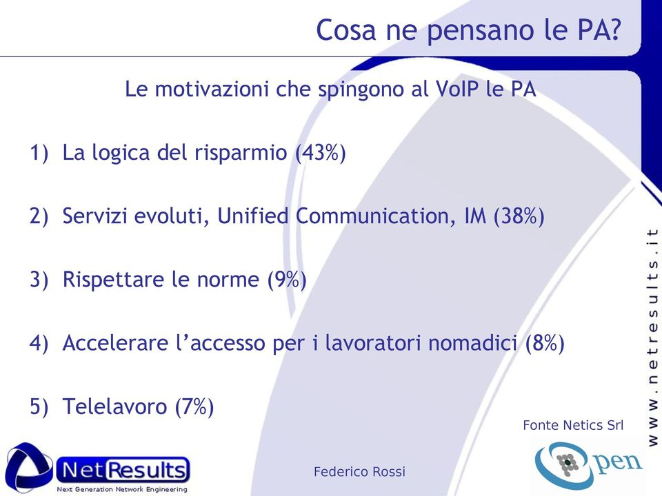 (43%) 2) Servizi evoluti, Unified Communication, IM (38%) 3)