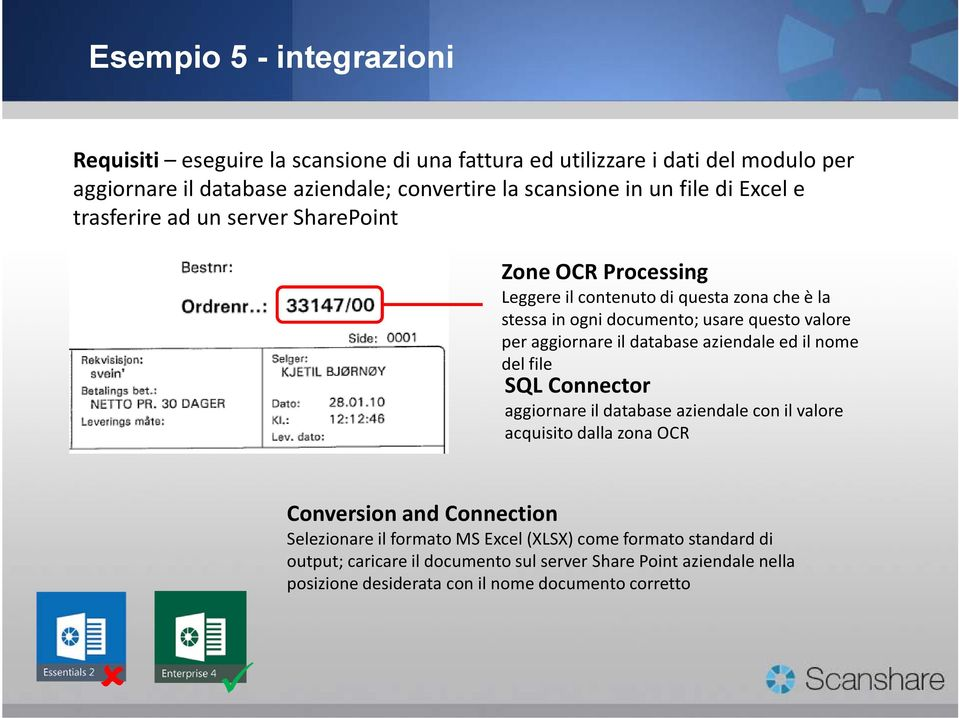 aggiornare il database aziendale ed il nome del file SQL Connector aggiornare il database aziendale con il valore acquisito dalla zona OCR Conversion and Connection