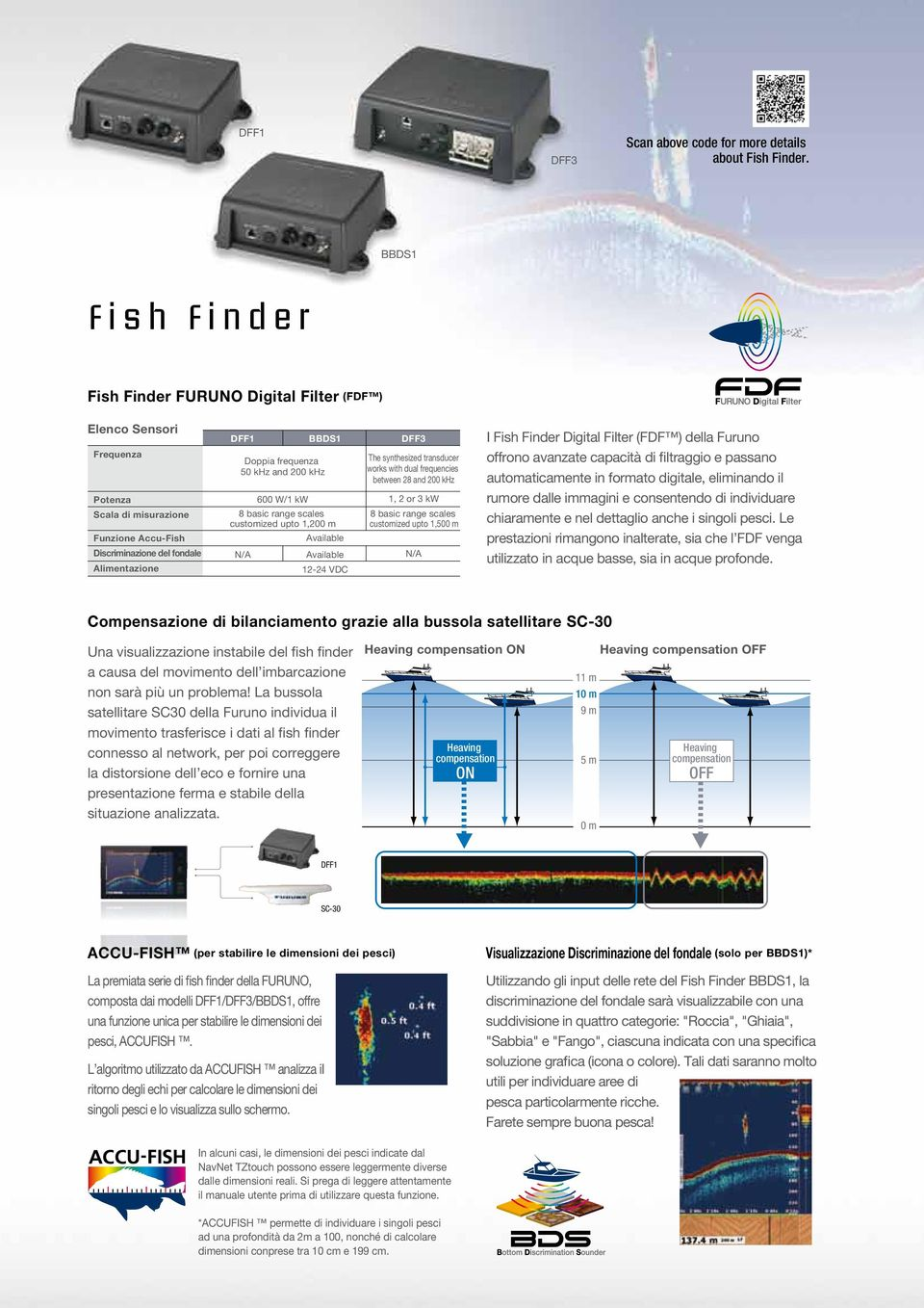 frequenza 50 khz and 200 khz DFF3 The synthesized transducer works with dual frequencies between 28 and 200 khz 1, 2 or 3 kw 8 basic range scales customized upto 1,500 m 600 W/1 kw 8 basic range