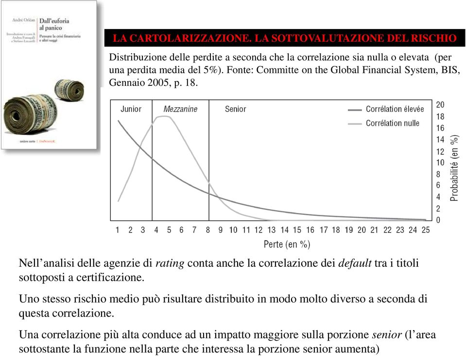 Fonte: Committe on the Global Financial System, BIS, Gennaio 2005, p. 18.
