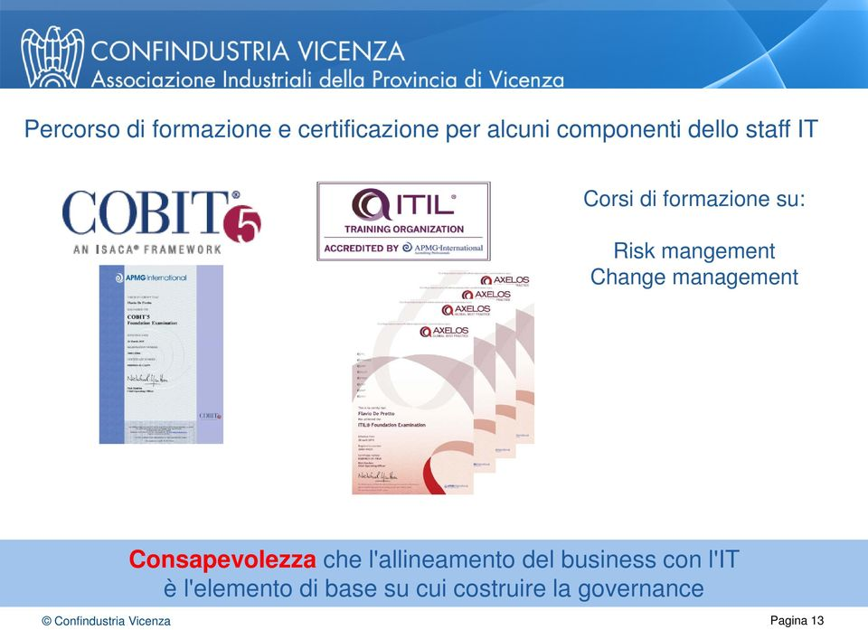 management Consapevolezza che l'allineamento del business con