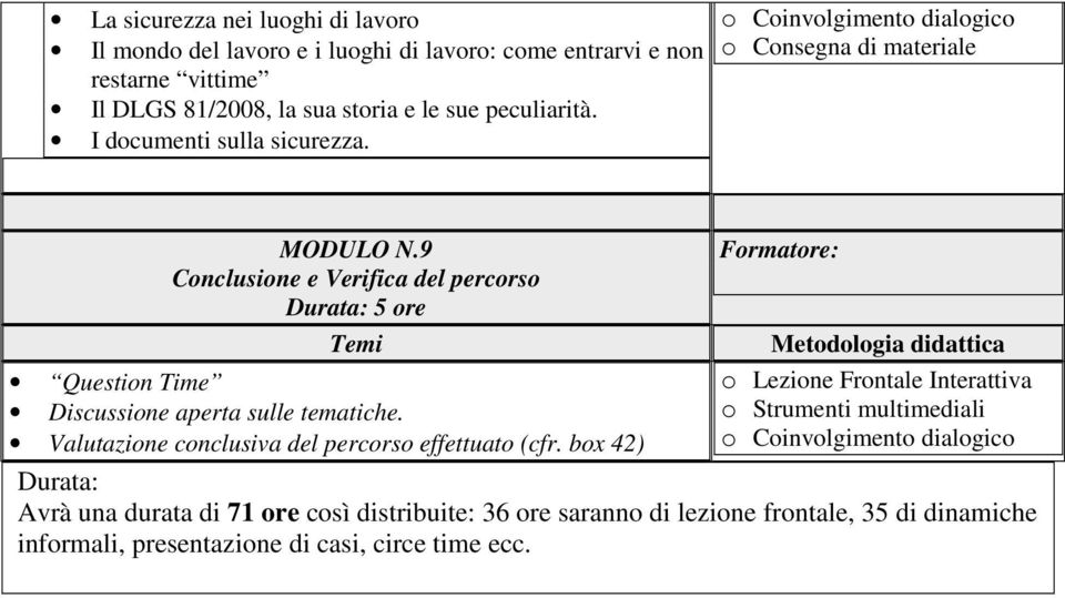 9 Conclusione e Verifica del percorso Durata: 5 ore Question Time Discussione aperta sulle tematiche.