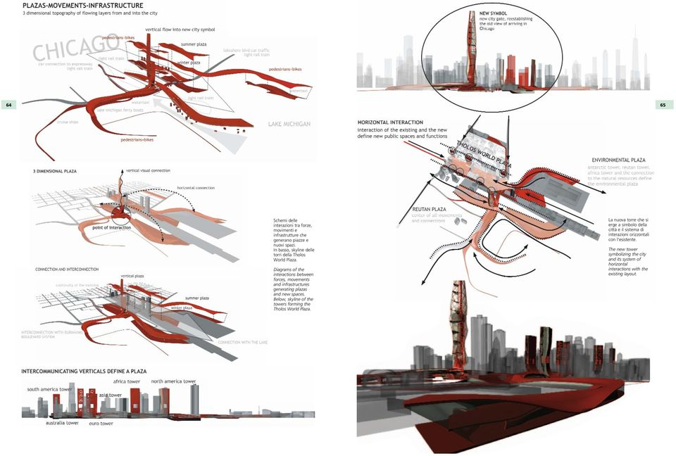 Diagrams of the interactions between forces, movements and infrastructures generating plazas and new spaces.