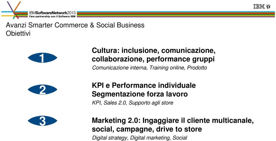 Performance individuale Segmentazione forza lavoro KPI, Sales 2.0, Supporto agli store Marketing 2.