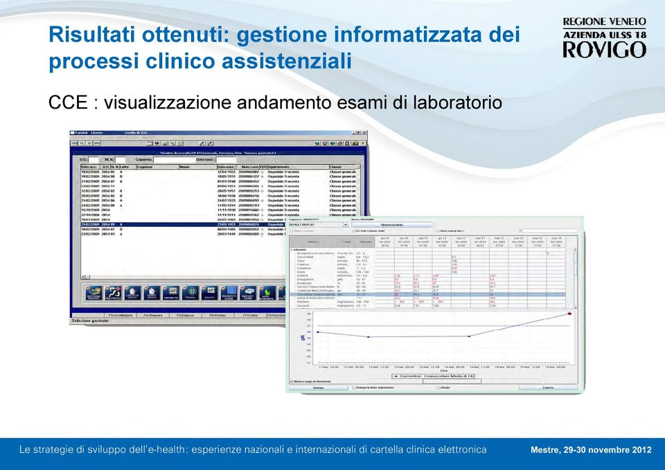 clinico assistenziali CCE :