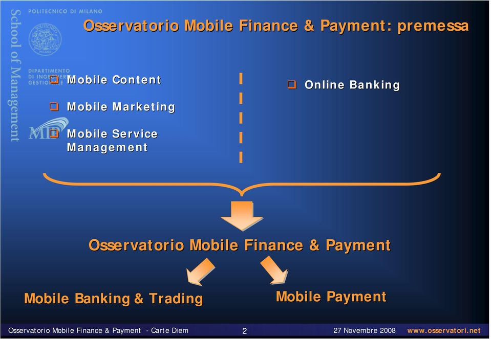 Management Osservatorio Mobile Finance & Payment Mobile Banking