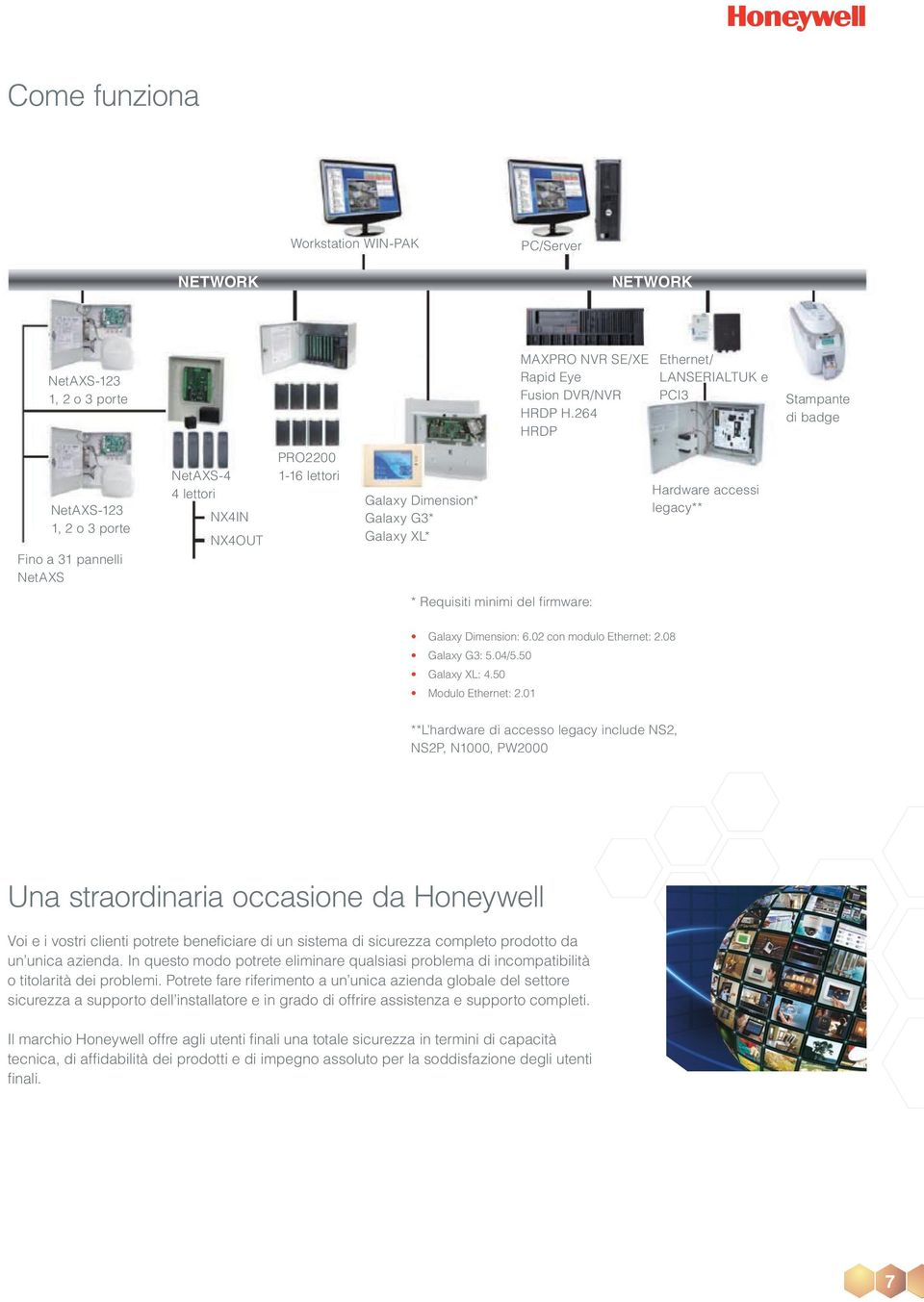 XL* Hardware accessi legacy** * Requisiti minimi del firmware: Galaxy Dimension: 6.02 con modulo Ethernet: 2.08 Galaxy G3: 5.04/5.50 Galaxy XL: 4.50 Modulo Ethernet: 2.