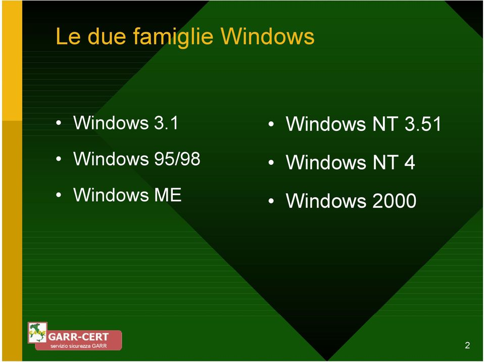 1 Windows 95/98 Windows