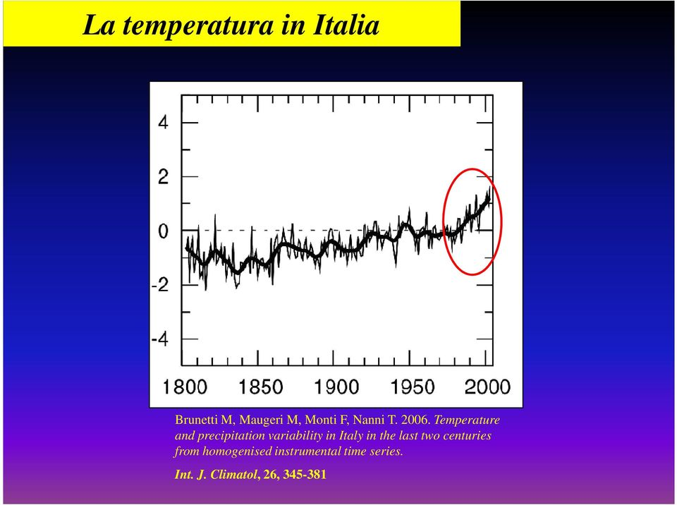 Temperature and precipitation variability in Italy in