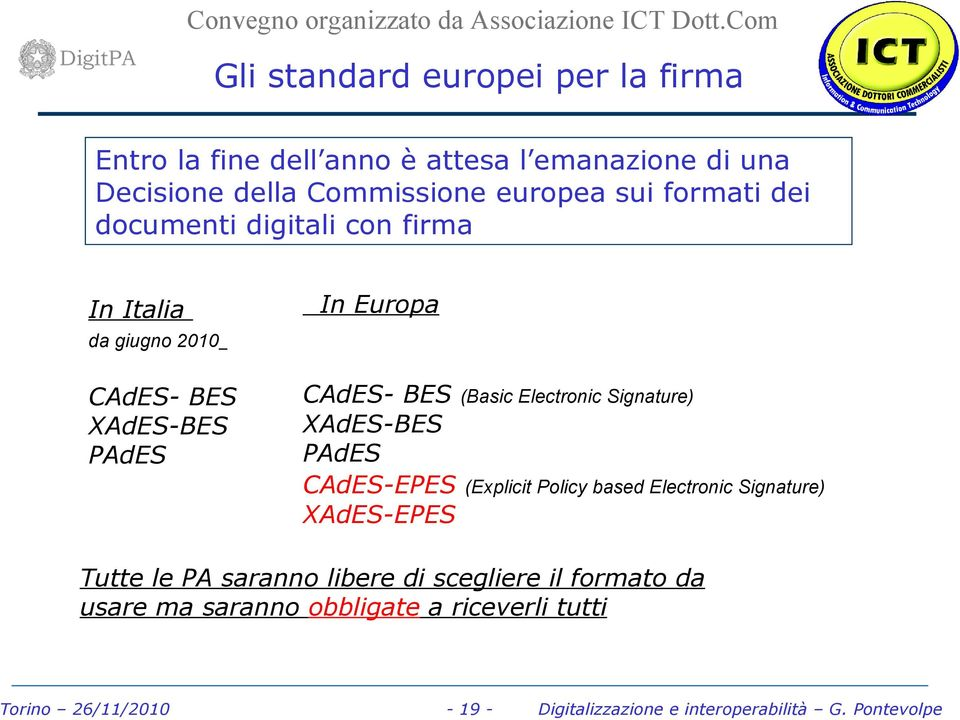 Electronic Signature) XAdES-BES PAdES CAdES-EPES (Explicit Policy based Electronic Signature) XAdES-EPES Tutte le PA saranno