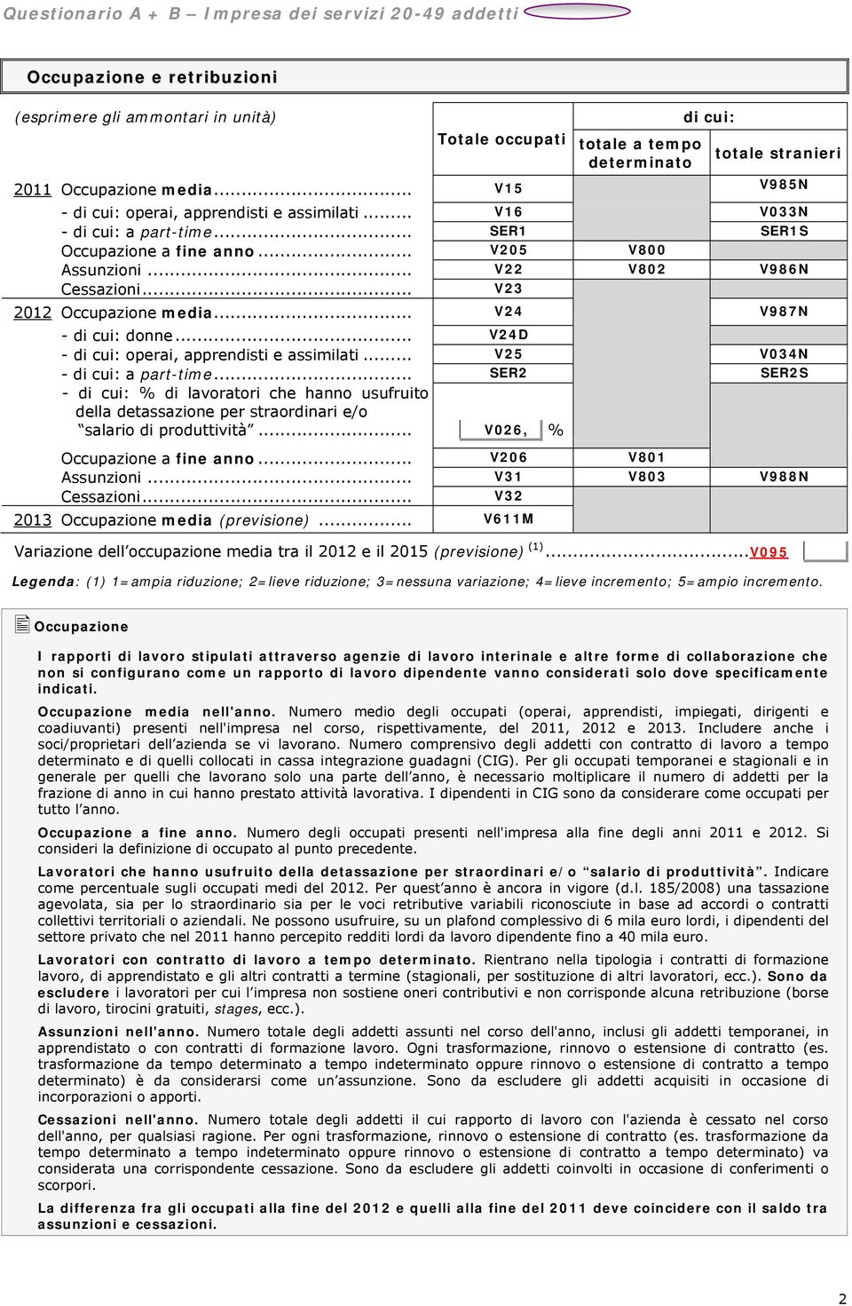 .. V23 2012 Occupazione media... V24 V987N - di cui: donne... V24D - di cui: operai, apprendisti e assimilati... V25 V034N - di cui: a part-time.