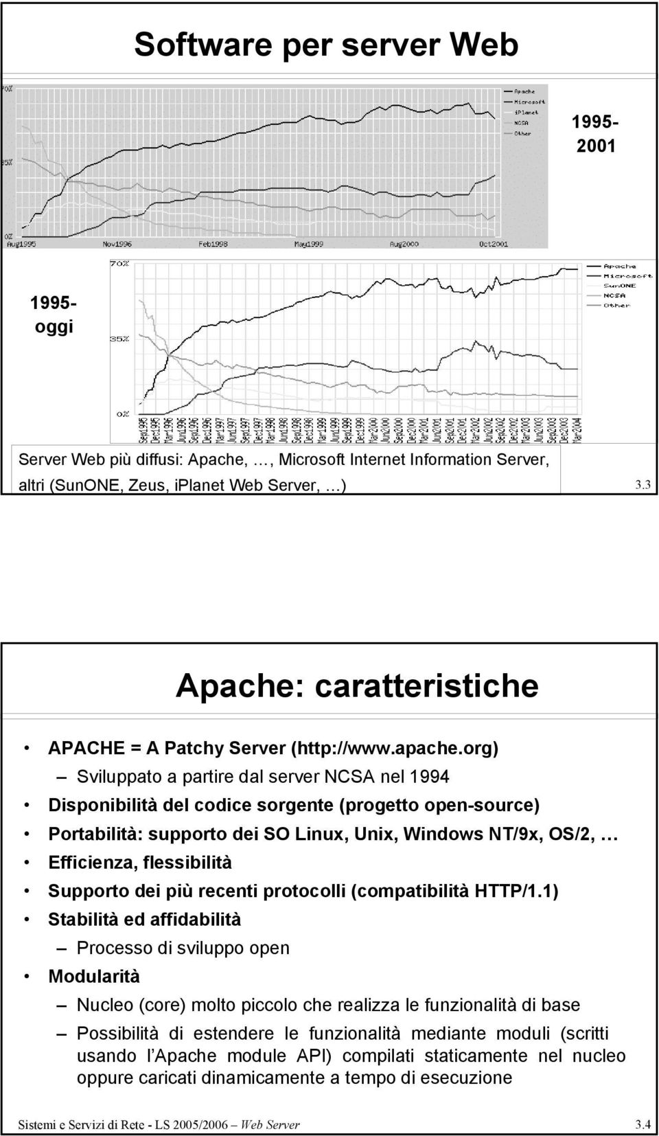 3 Apache: caratteristiche APACHE = A Patchy Server (http://www.apache.