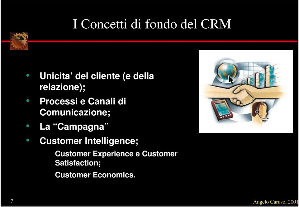 Campagna Customer Intelligence; Customer Experience e