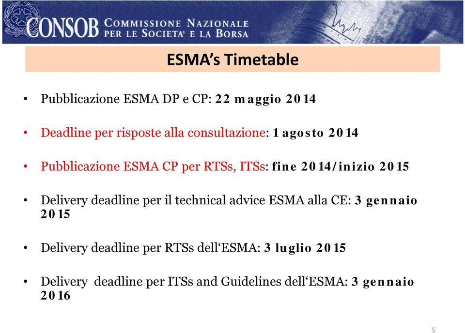 Delivery deadline per il technical advice ESMA alla CE: 3 gennaio 2015 Delivery deadline