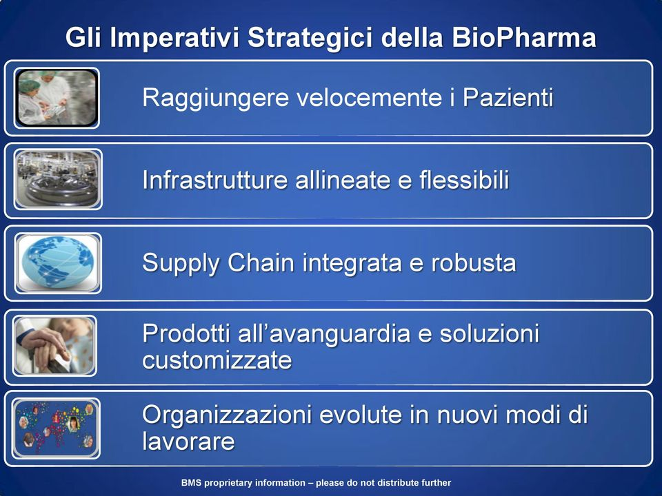 Supply Chain integrata e robusta Prodotti all avanguardia e