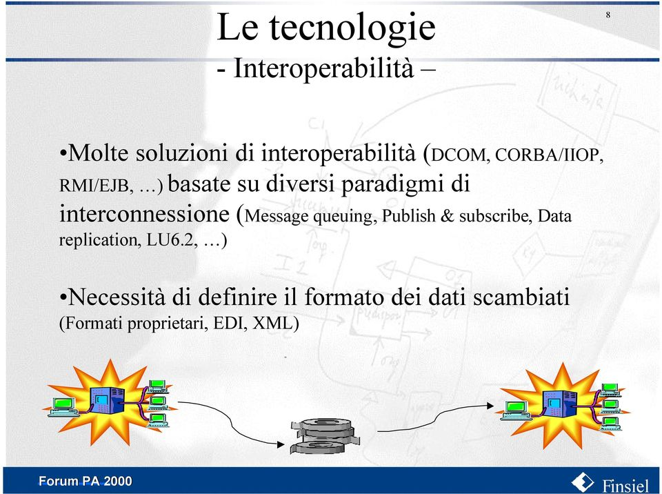 interconnessione (Message queuing, Publish & subscribe, Data replication,