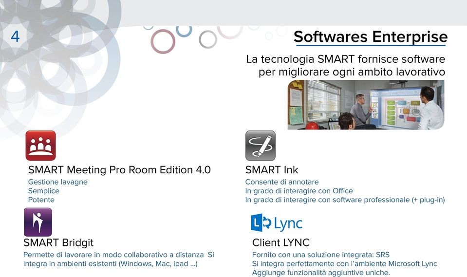 professionale (+ plug-in) SMART Bridgit Permette di lavorare in modo collaborativo a distanza Si integra in ambienti esistenti (Windows, Mac,