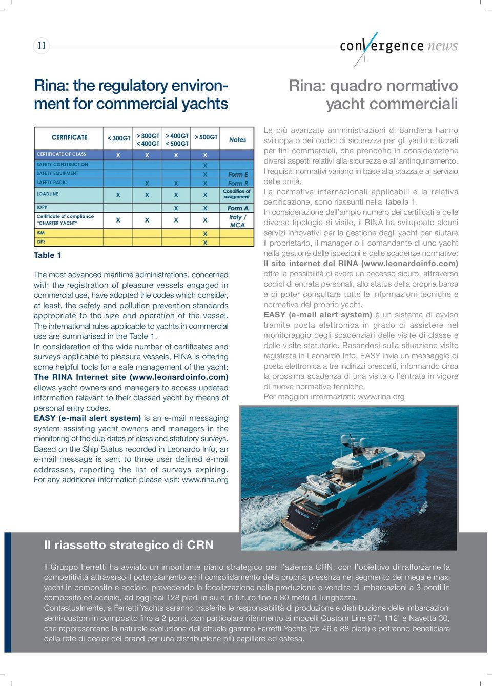 The international rules applicable to yachts in commercial use are summarised in the Table 1.
