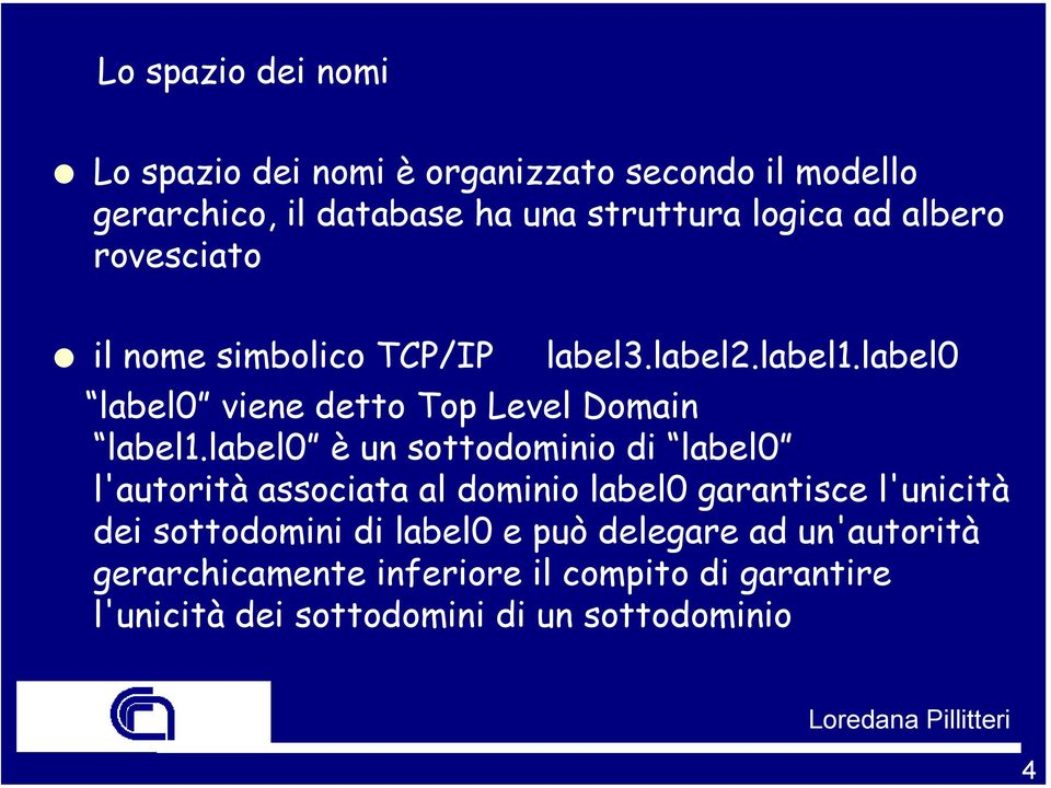 label0 è un sottodominio di label0 l'autorità associata al dominio label0 garantisce l'unicità dei sottodomini di label0