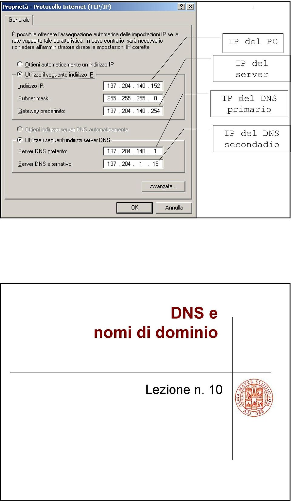 del DNS secondadio DNS e