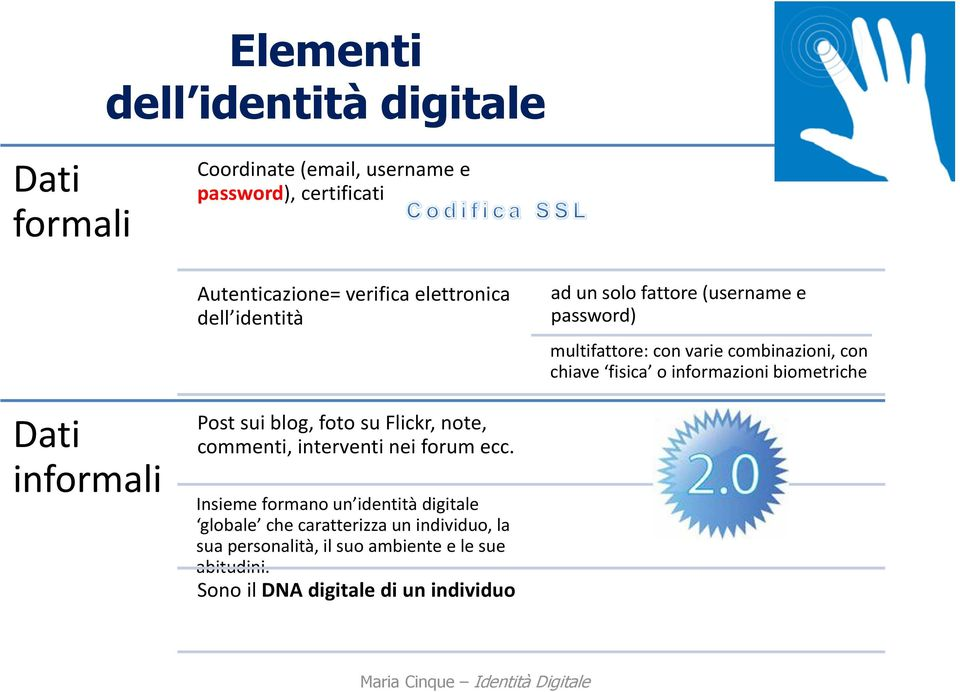 informazioni biometriche Dati informali Post sui blog, foto su Flickr, note, commenti, interventi nei forum ecc.