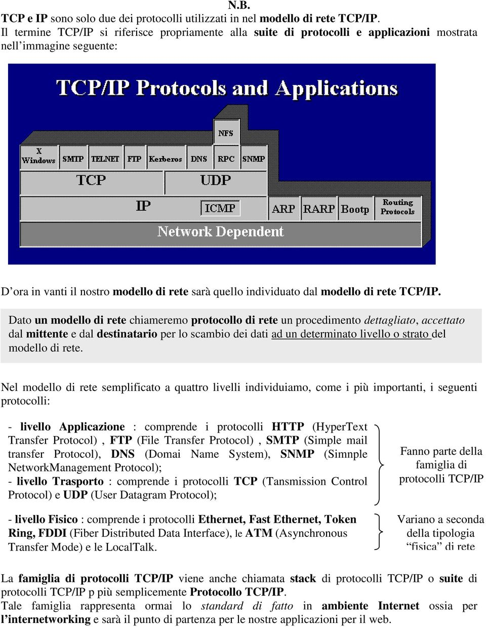 rete TCP/IP.