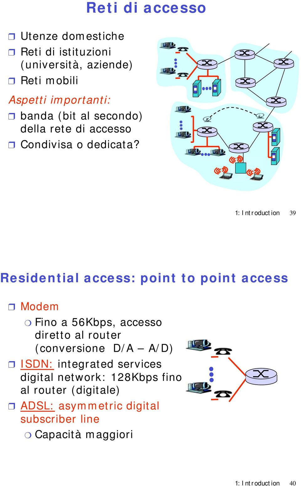 Reti di accesso 1: Introduction 39 Residential access: point to point access Modem Fino a 56Kbps, accesso