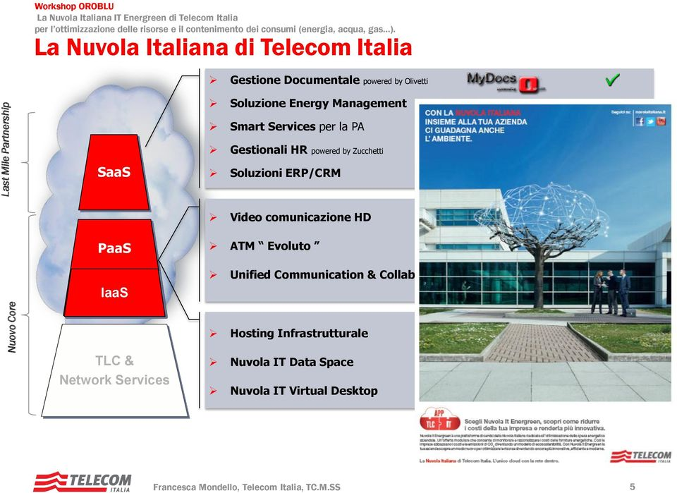 Services per la PA SaaS Gestionali HR powered by Zucchetti Soluzioni ERP/CRM Video comunicazione HD PaaS IaaS IaaS ATM Evoluto Unified Communication